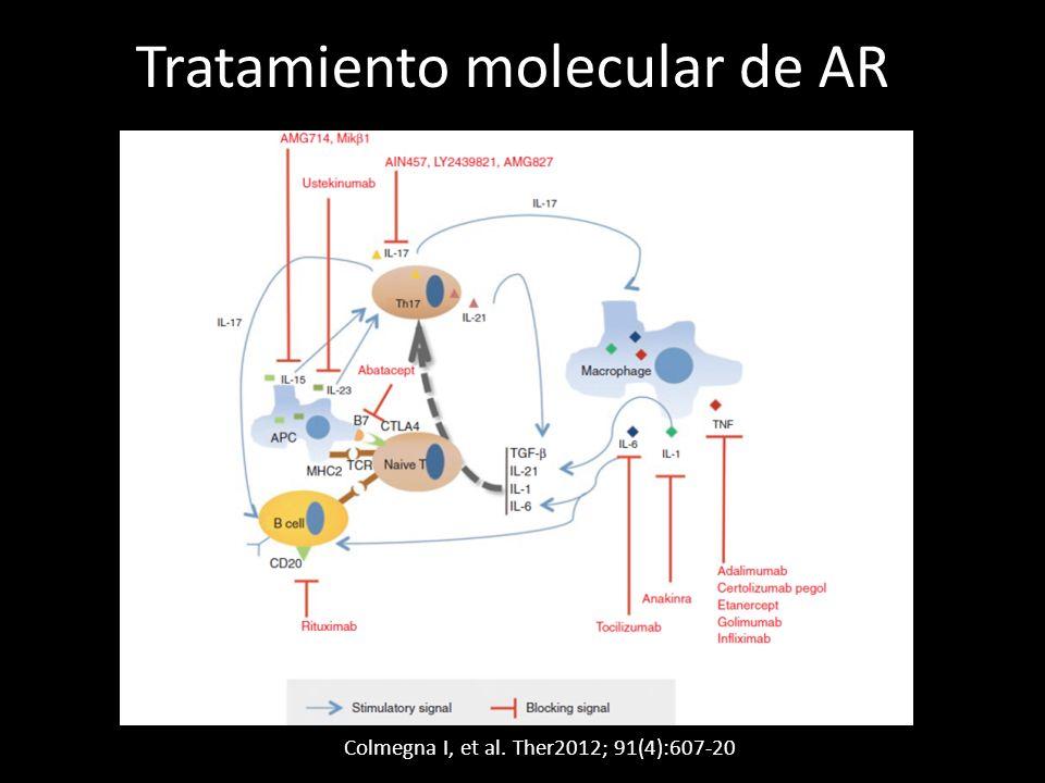 Tratamiento molecular de AR