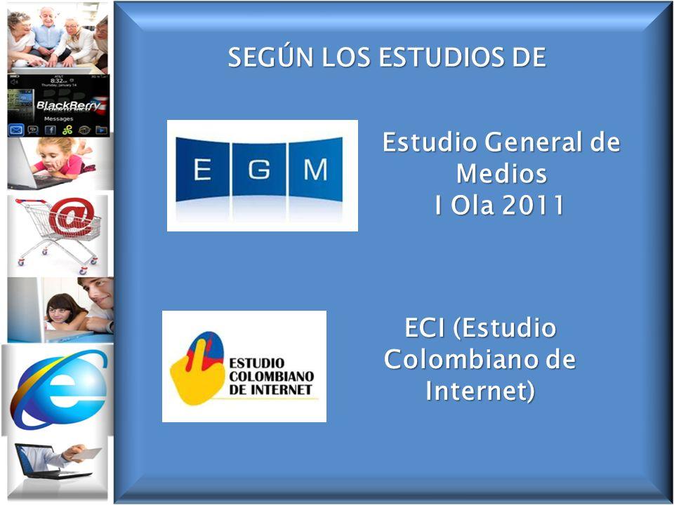 Estudio General de Medios ECI (Estudio Colombiano de Internet)