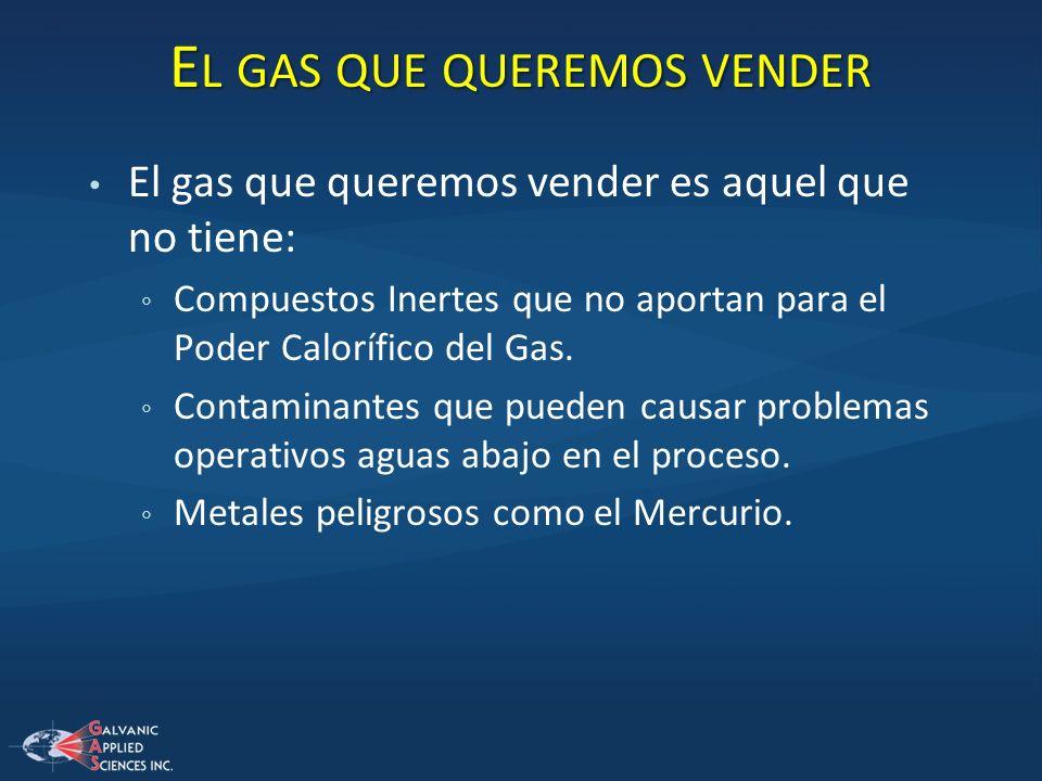 El gas que queremos vender