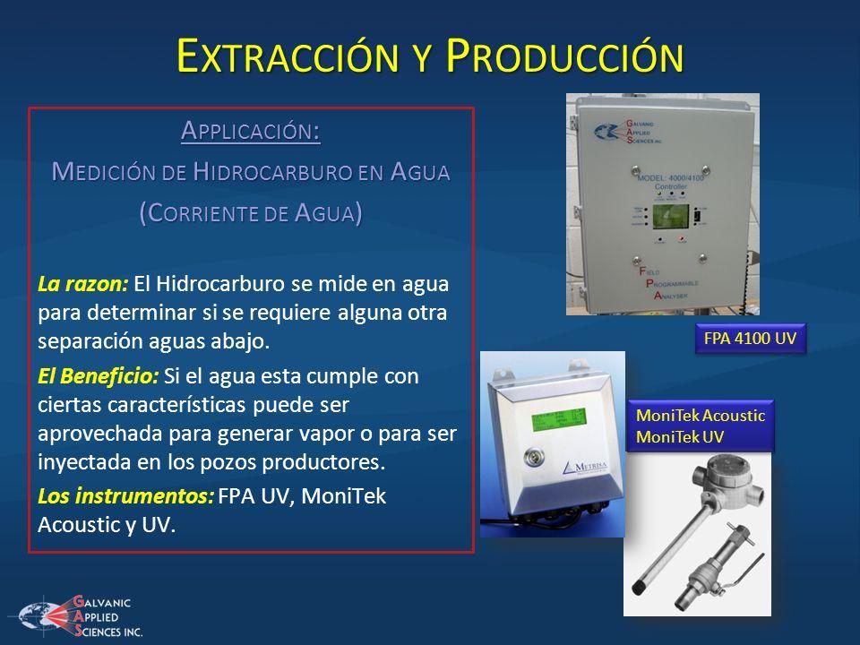Extracción y Producción