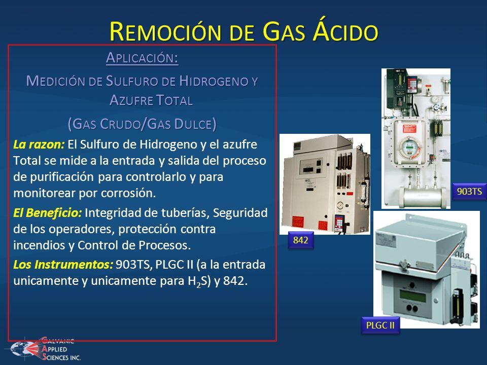 Medición de Sulfuro de Hidrogeno y Azufre Total