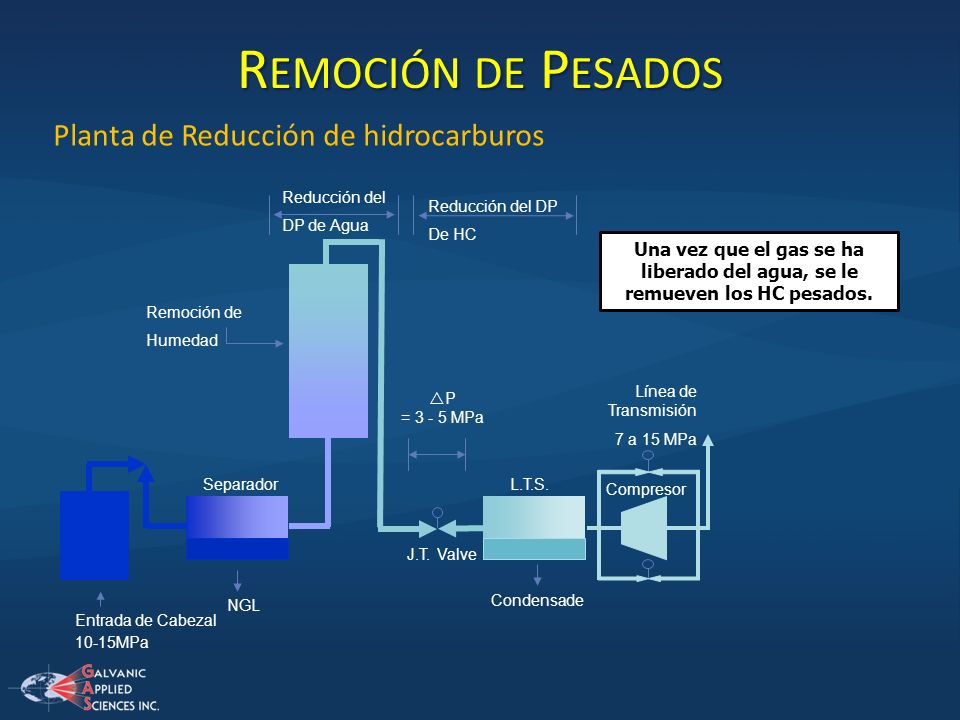 Planta de Reducción de hidrocarburos
