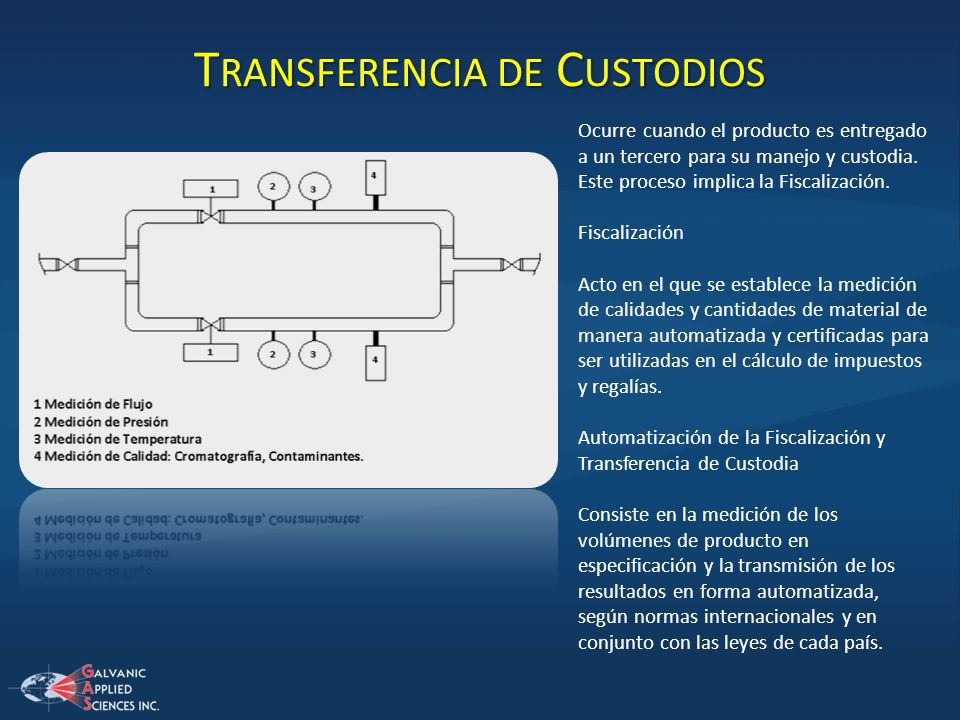 Transferencia de Custodios