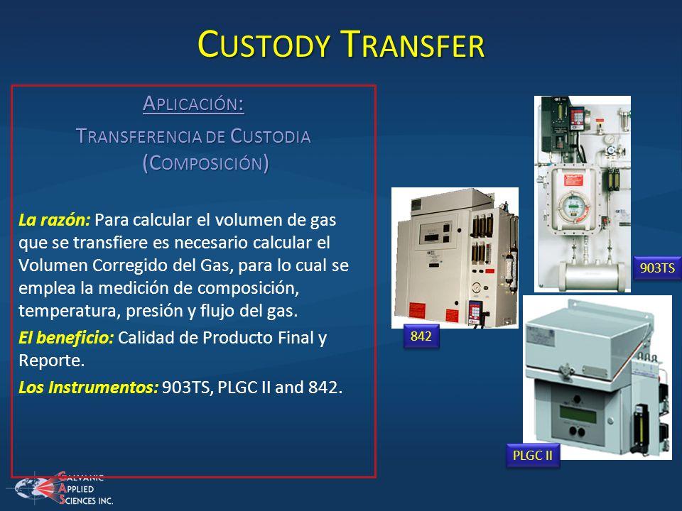 Transferencia de Custodia (Composición)