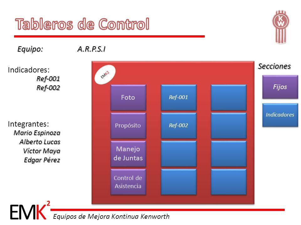 Tableros de Control Equipo: A.R.P.S.I Secciones Indicadores: