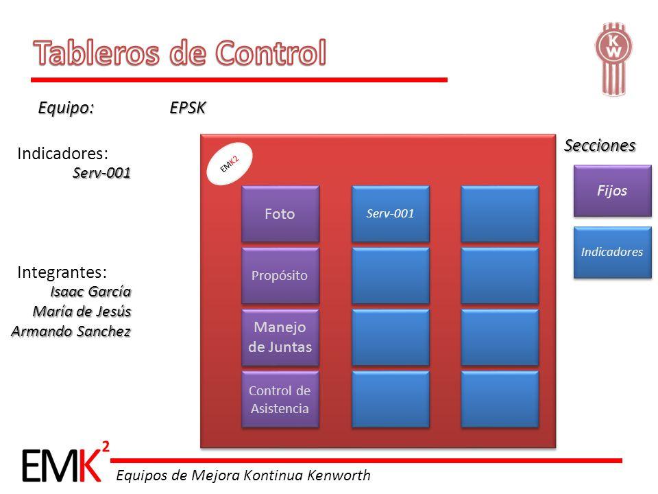 Tableros de Control Equipo: EPSK Secciones Indicadores: Integrantes: