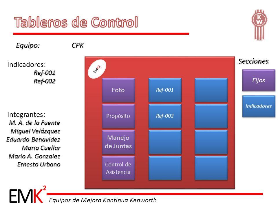 Tableros de Control Equipo: CPK Secciones Indicadores: Integrantes: