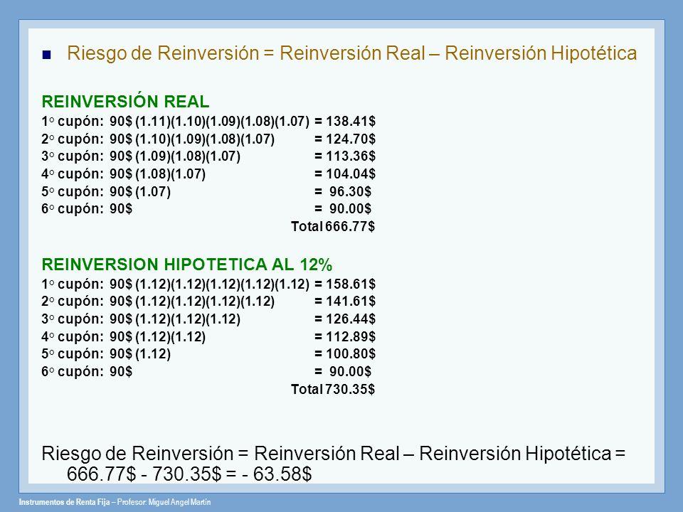 Riesgo de Reinversión = Reinversión Real – Reinversión Hipotética