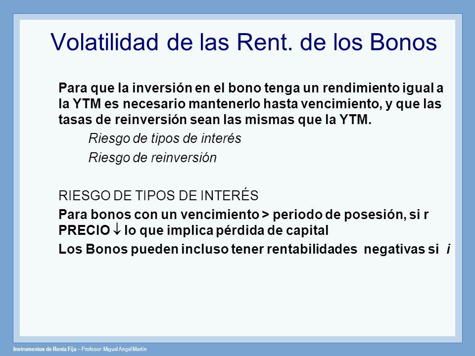 Volatilidad de las Rent. de los Bonos