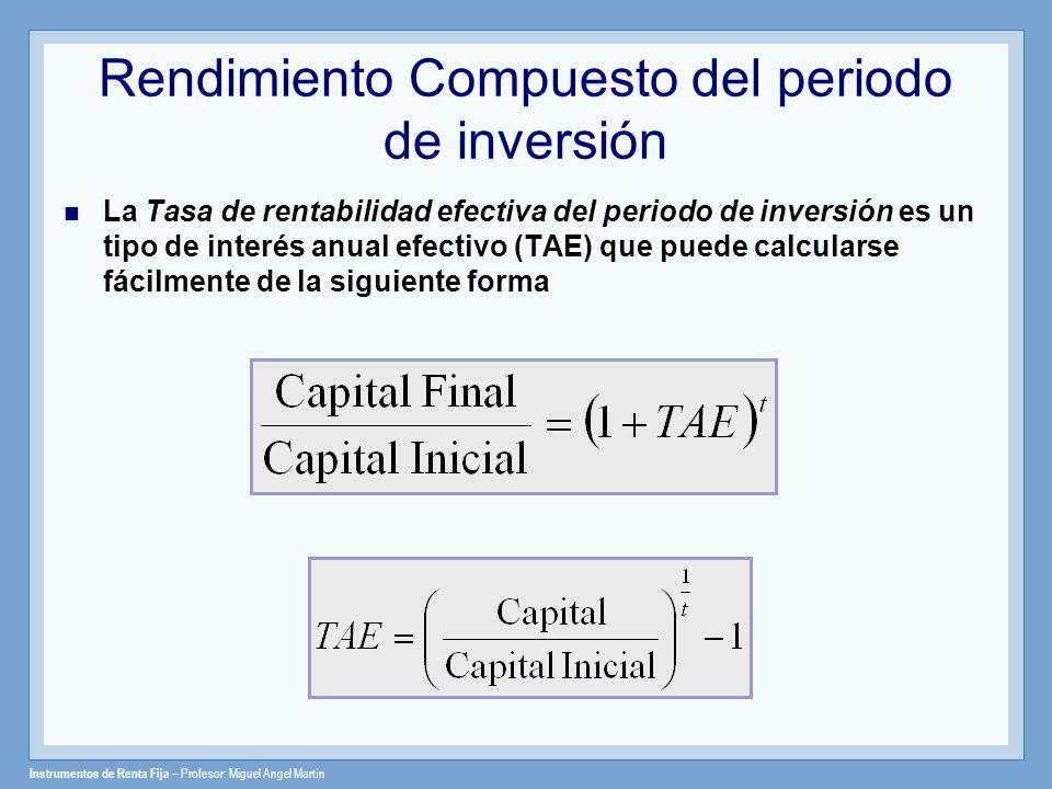 Rendimiento Compuesto del periodo de inversión