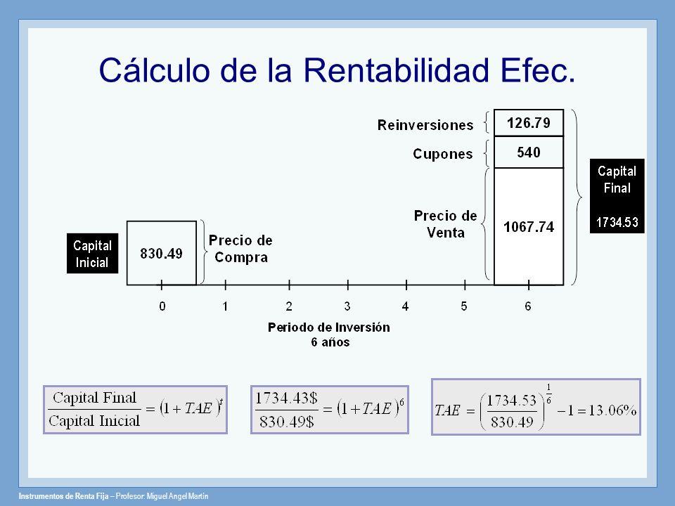 Cálculo de la Rentabilidad Efec.