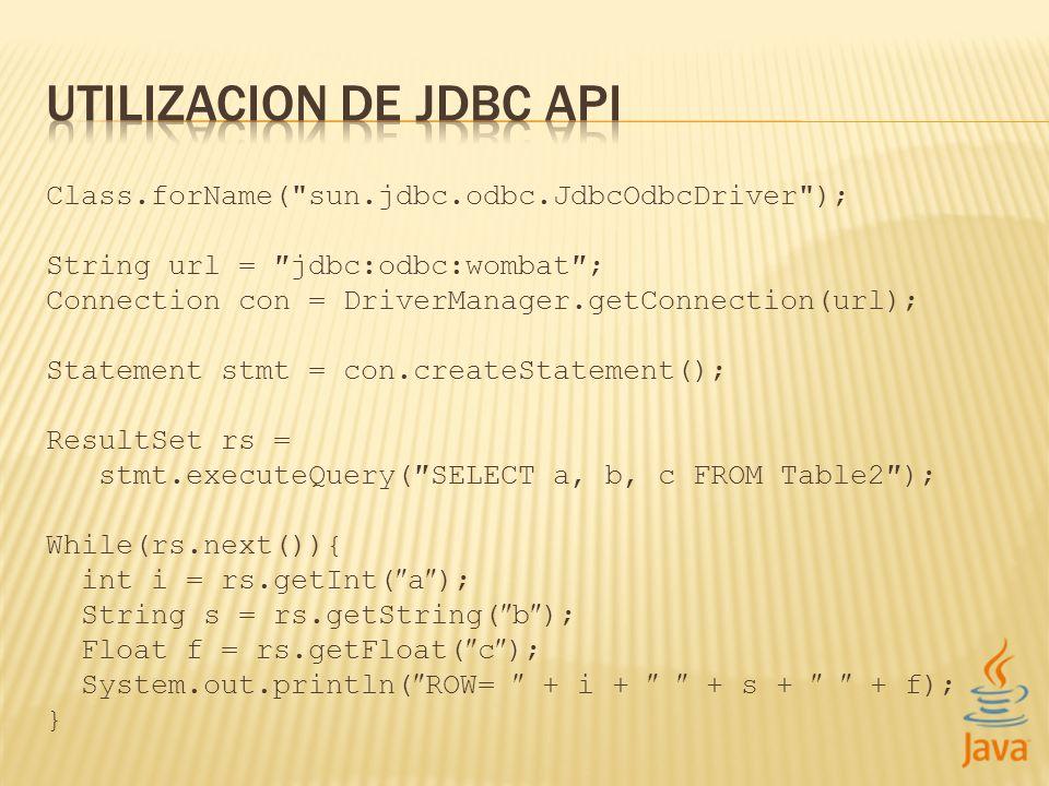 UTILIZACION DE JDBC API
