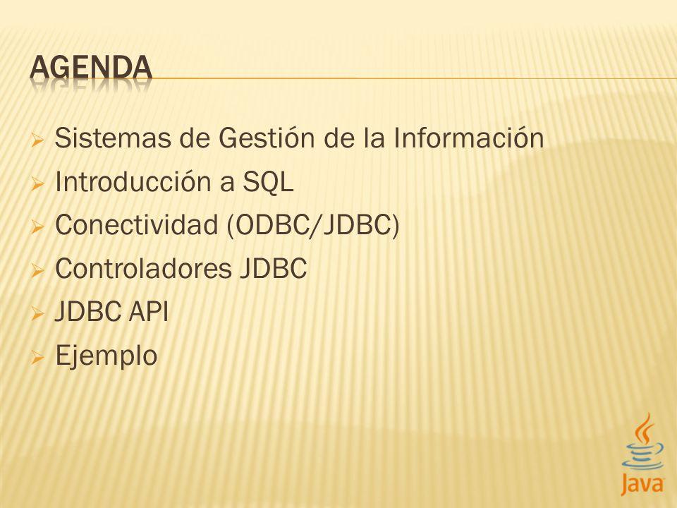 AGENDA Sistemas de Gestión de la Información Introducción a SQL