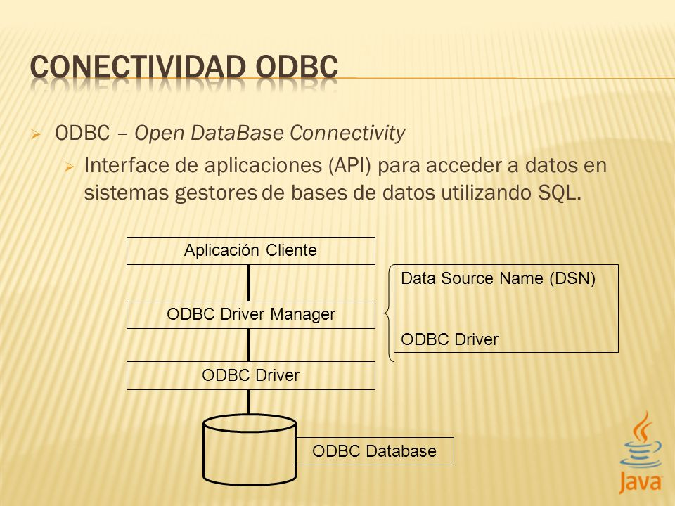 CONECTIVIDAD ODBC ODBC – Open DataBase Connectivity