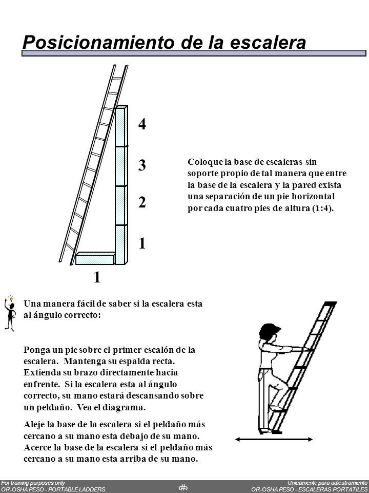 Posicionamiento de la escalera