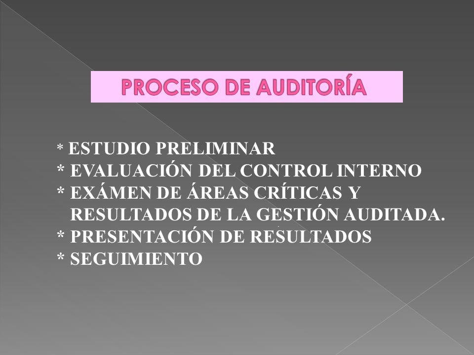 PROCESO DE AUDITORÍA * EVALUACIÓN DEL CONTROL INTERNO