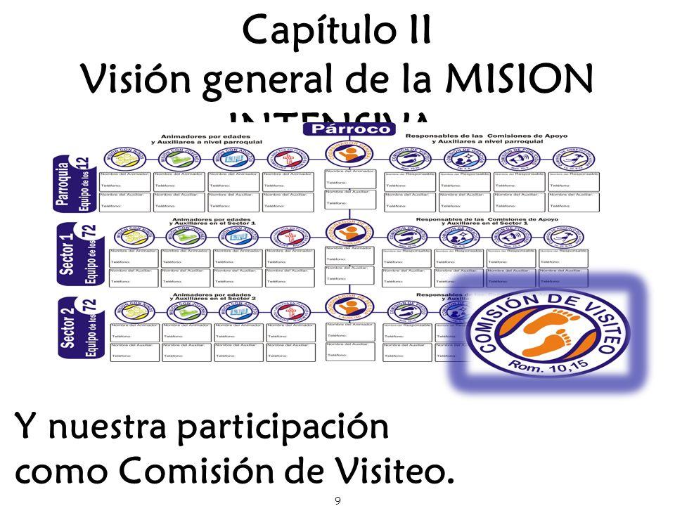 Visión general de la MISION INTENSIVA.