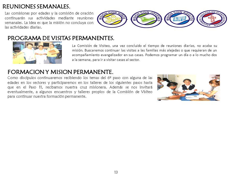 PROGRAMA DE VISITAS PERMANENTES.