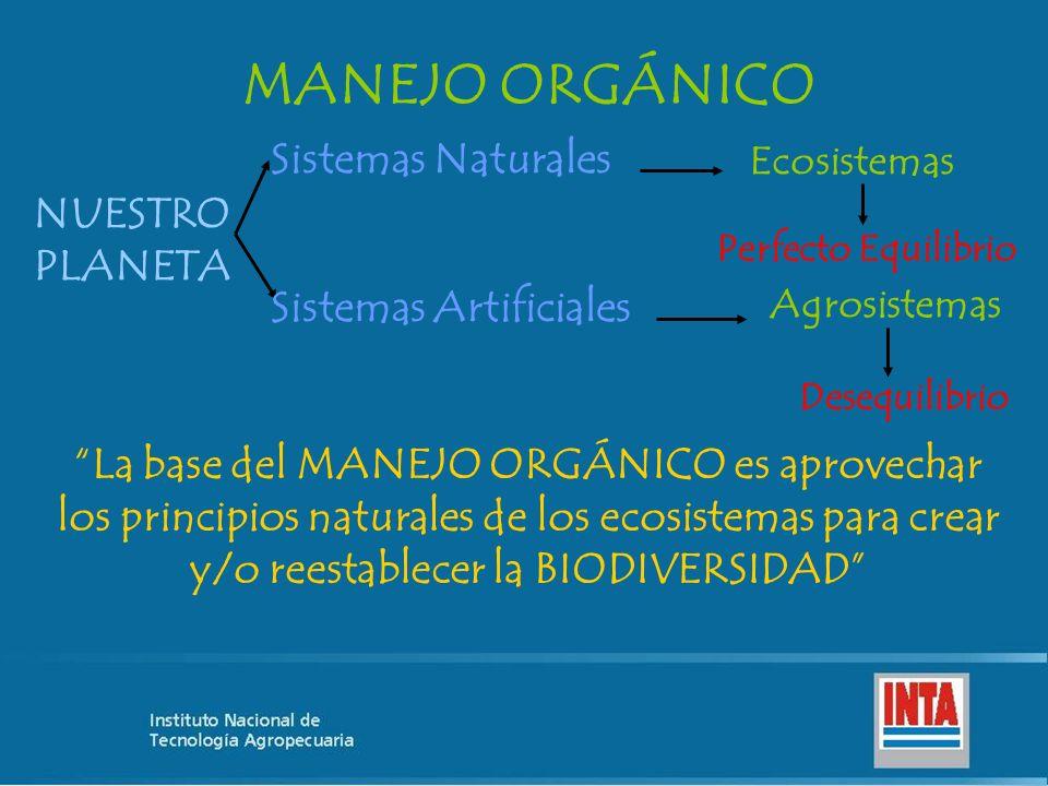 MANEJO ORGÁNICO Sistemas Naturales NUESTRO PLANETA