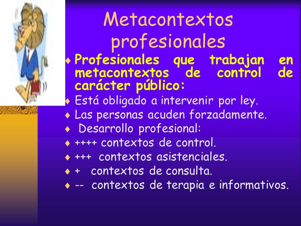 Metacontextos profesionales