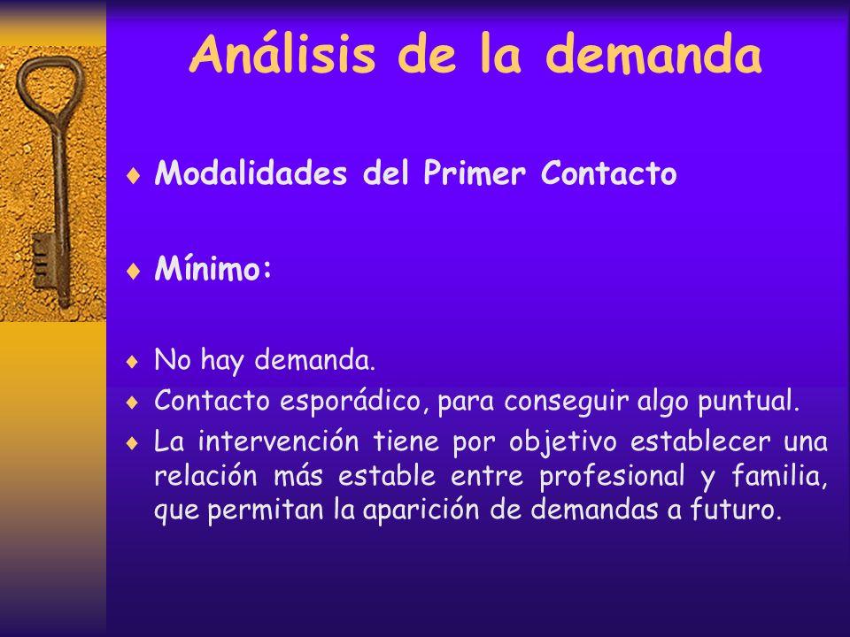 Análisis de la demanda Modalidades del Primer Contacto Mínimo:
