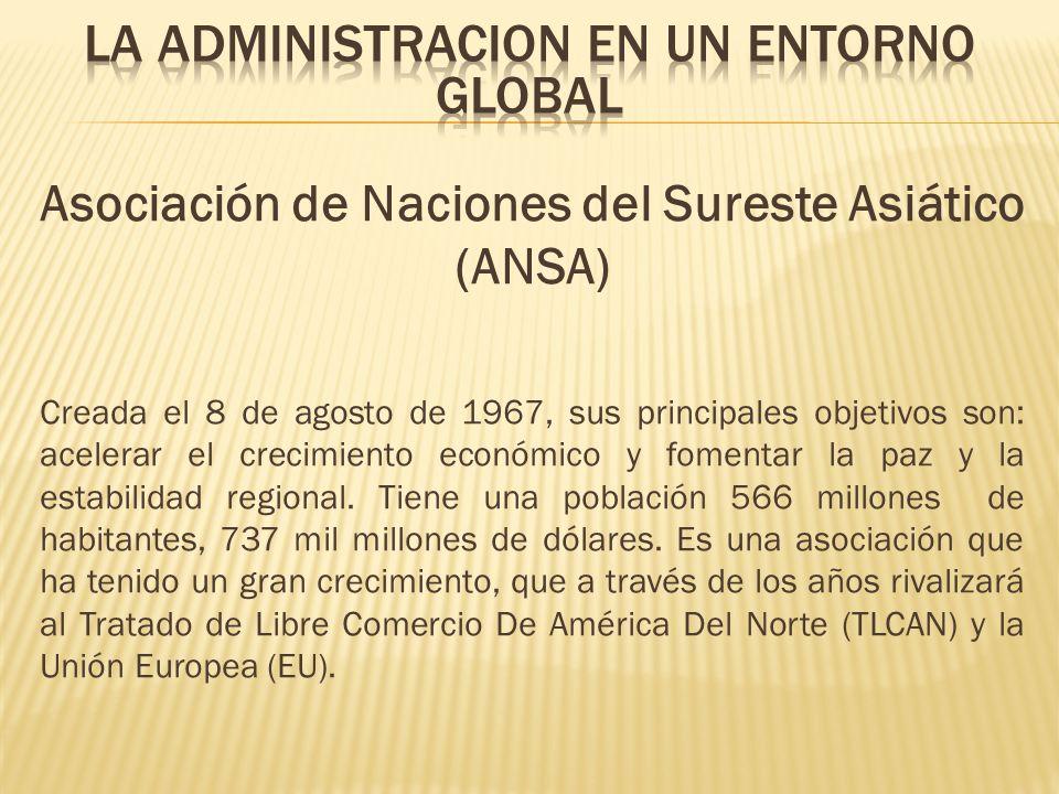 Asociación de Naciones del Sureste Asiático (ANSA)