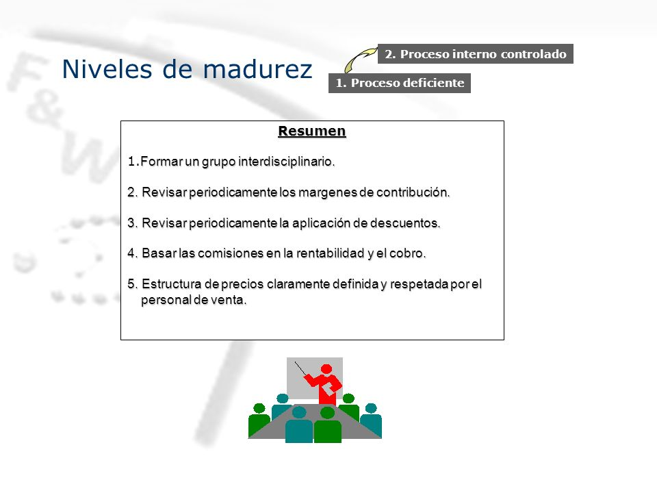 Niveles de madurez Resumen 1.Formar un grupo interdisciplinario.
