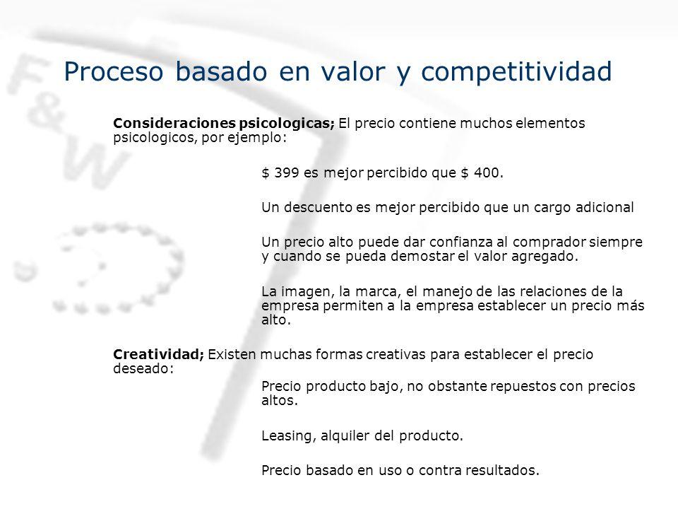 Proceso basado en valor y competitividad