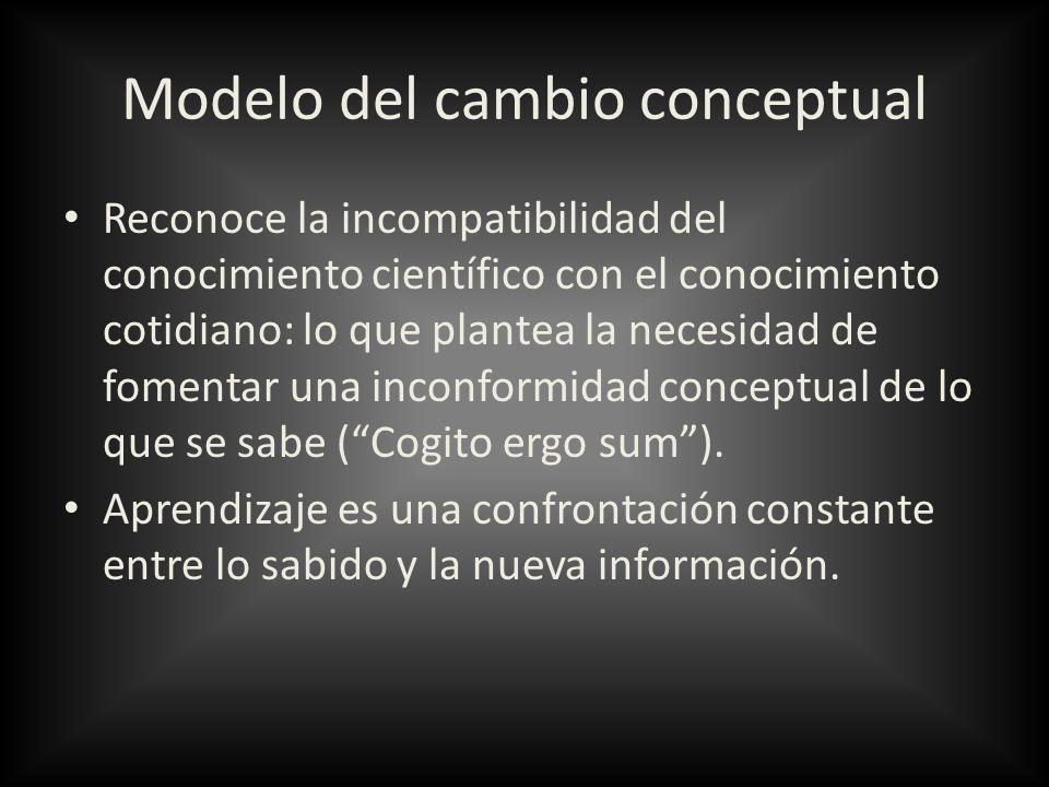 Modelo del cambio conceptual