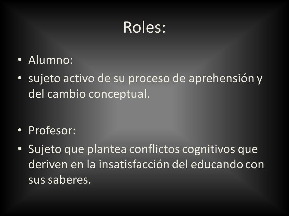 Roles:Alumno: sujeto activo de su proceso de aprehensión y del cambio conceptual. Profesor: