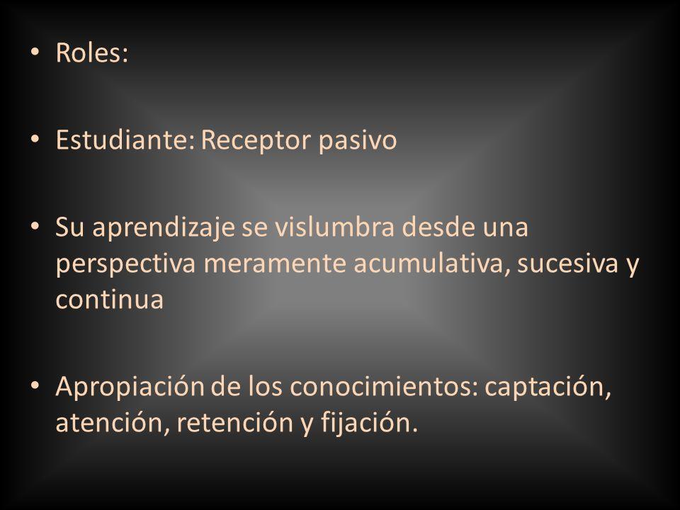 Roles:Estudiante: Receptor pasivo. Su aprendizaje se vislumbra desde una perspectiva meramente acumulativa, sucesiva y continua.
