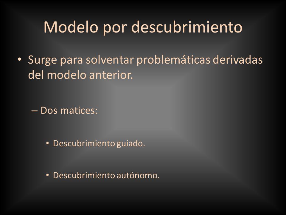 Modelo por descubrimiento