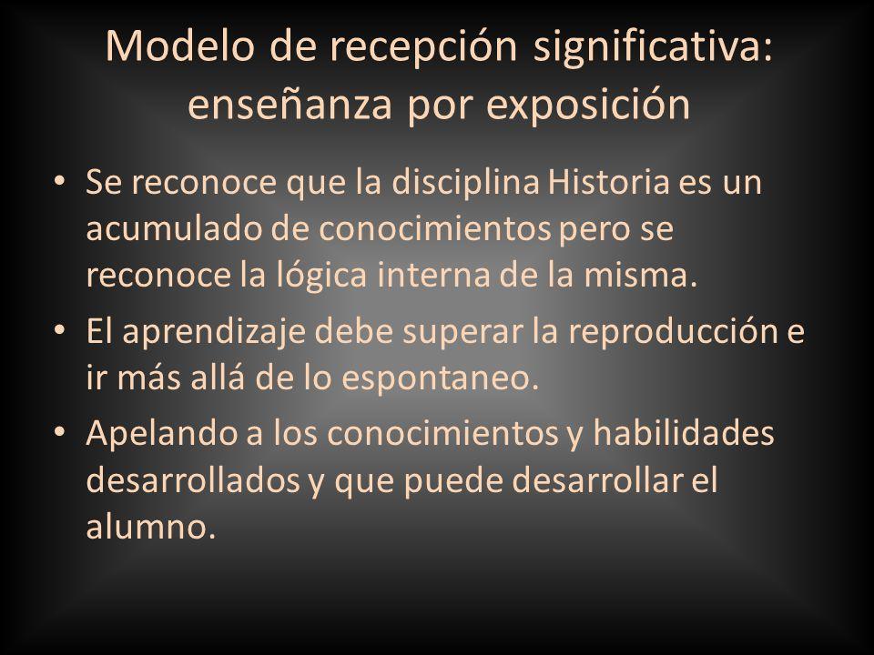Modelo de recepción significativa: enseñanza por exposición