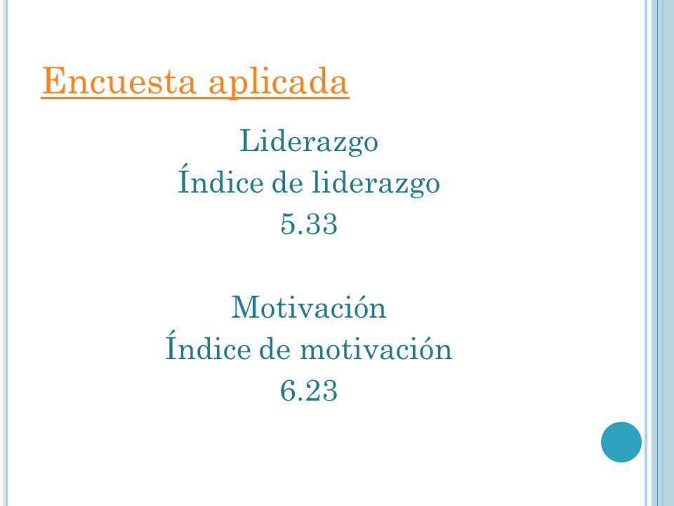 Encuesta aplicada Liderazgo Índice de liderazgo 5.33 Motivación