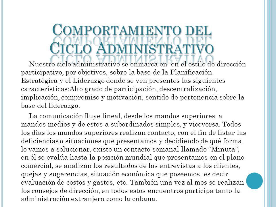Comportamiento del Ciclo Administrativo