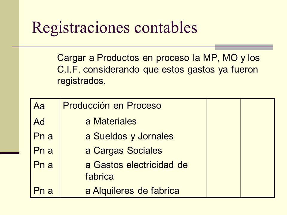 Registraciones contables