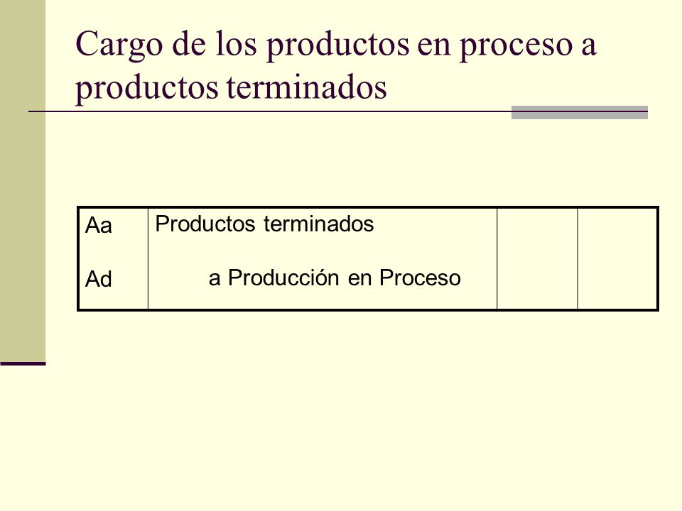 Cargo de los productos en proceso a productos terminados