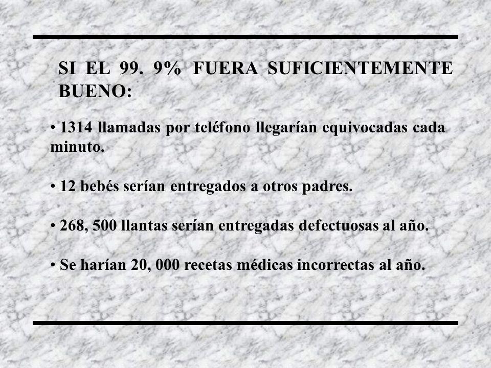 SI EL 99. 9% FUERA SUFICIENTEMENTE BUENO: