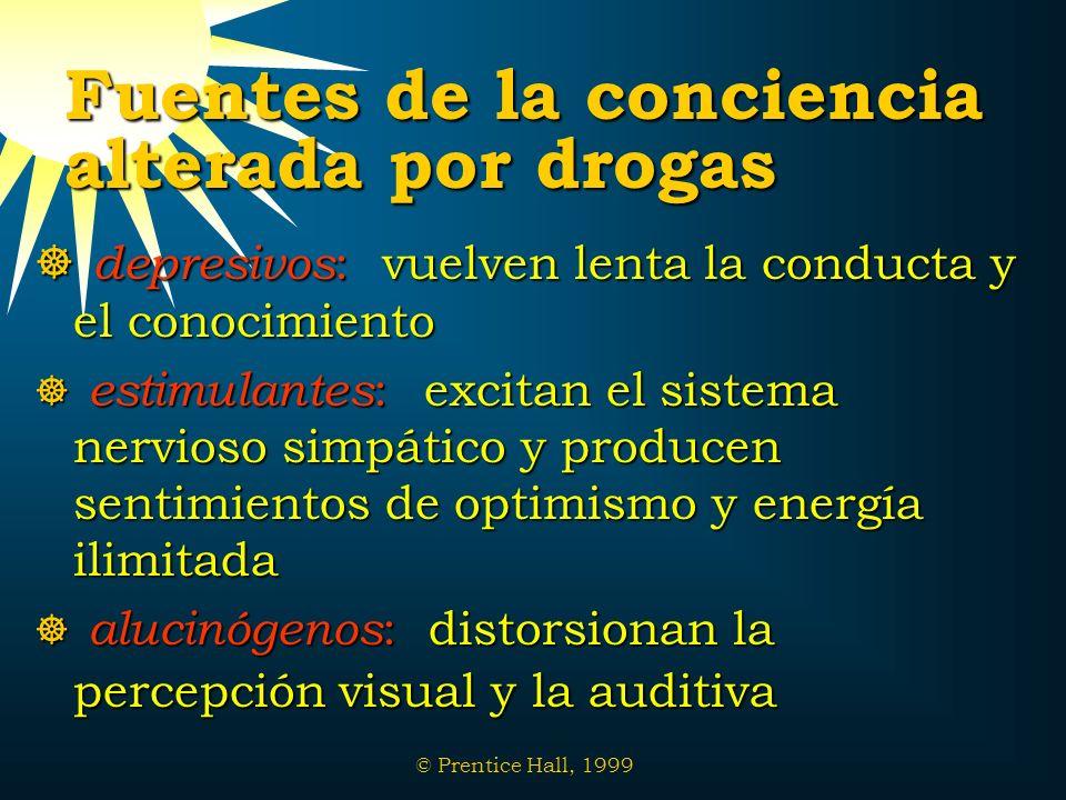 Fuentes de la conciencia alterada por drogas