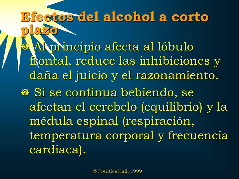 Efectos del alcohol a corto plazo