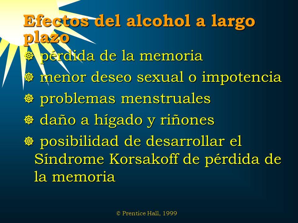 Efectos del alcohol a largo plazo