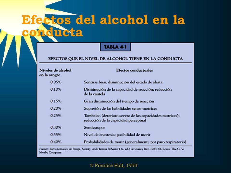 Efectos del alcohol en la conducta