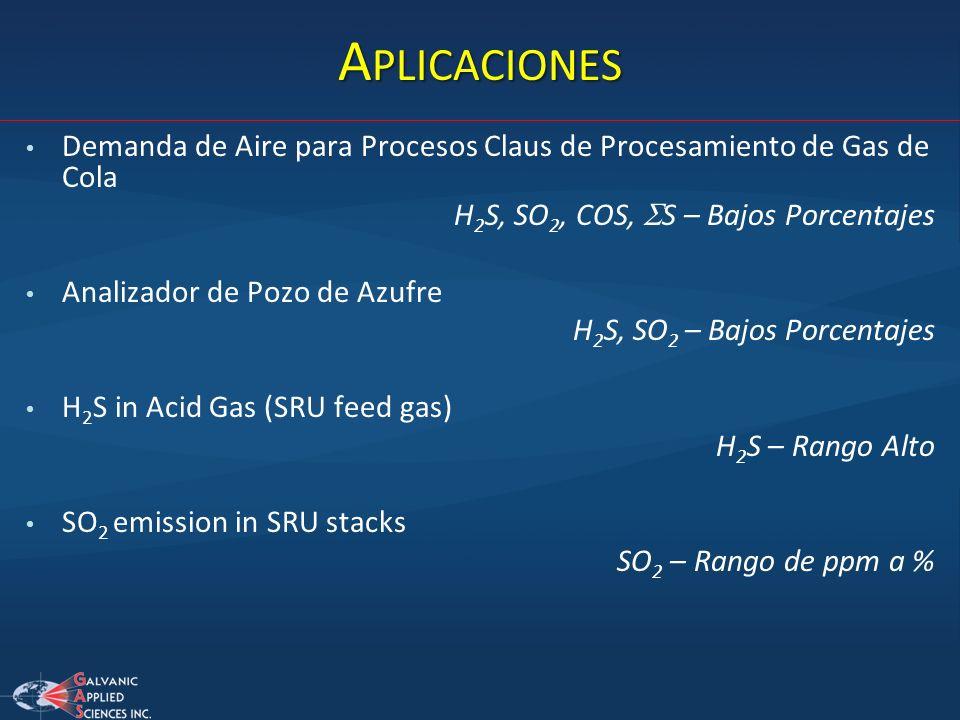 AplicacionesDemanda de Aire para Procesos Claus de Procesamiento de Gas de Cola. H2S, SO2, COS, SS – Bajos Porcentajes.