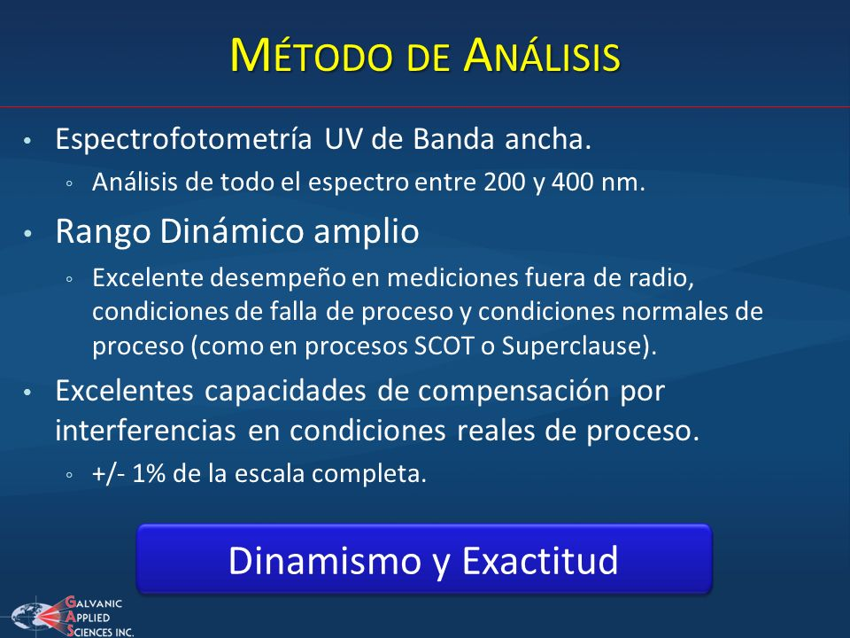 Método de Análisis Dinamismo y Exactitud Rango Dinámico amplio
