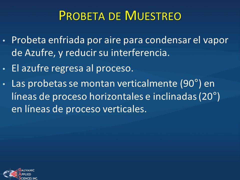 Probeta de MuestreoProbeta enfriada por aire para condensar el vapor de Azufre, y reducir su interferencia.