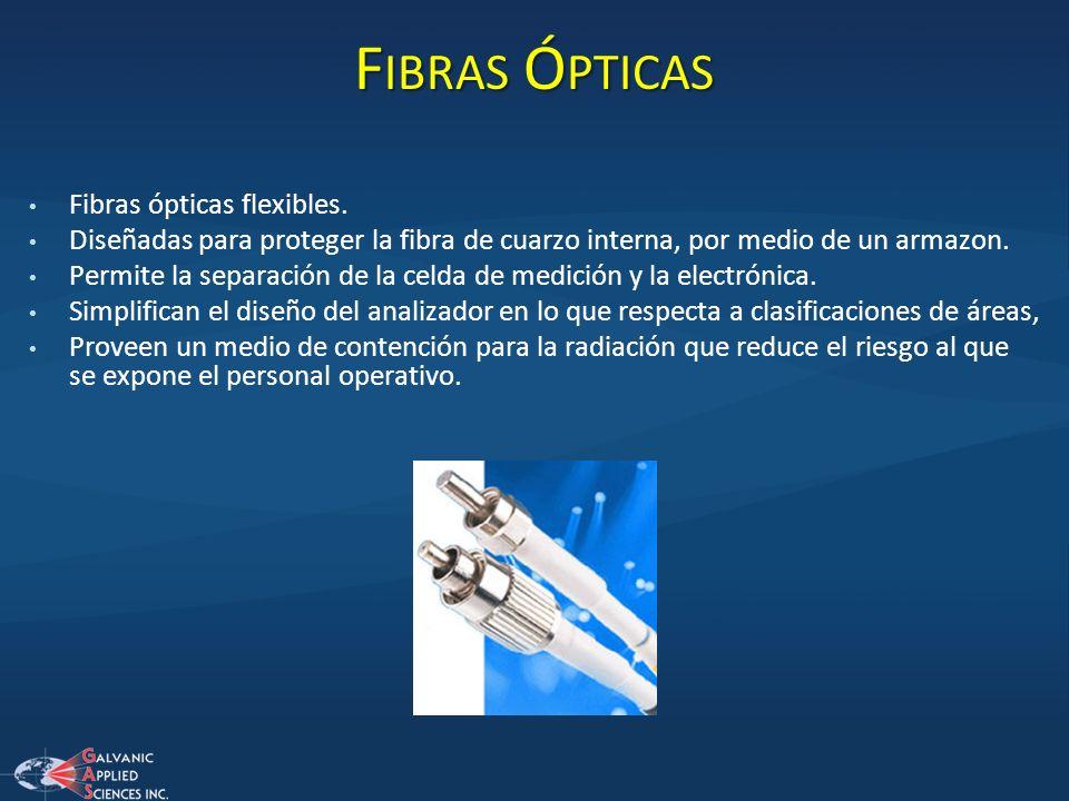 Fibras Ópticas Fibras ópticas flexibles.