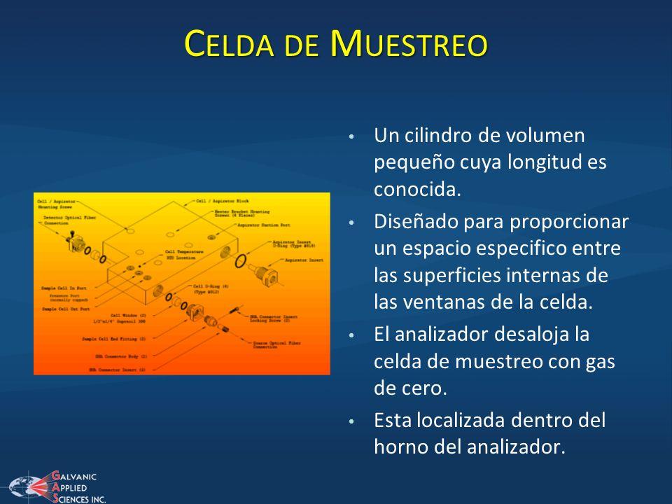 Celda de Muestreo Un cilindro de volumen pequeño cuya longitud es conocida.