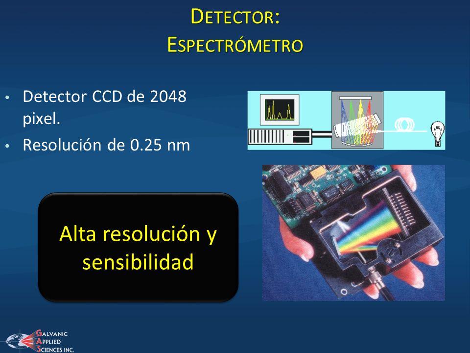 Detector: Espectrómetro