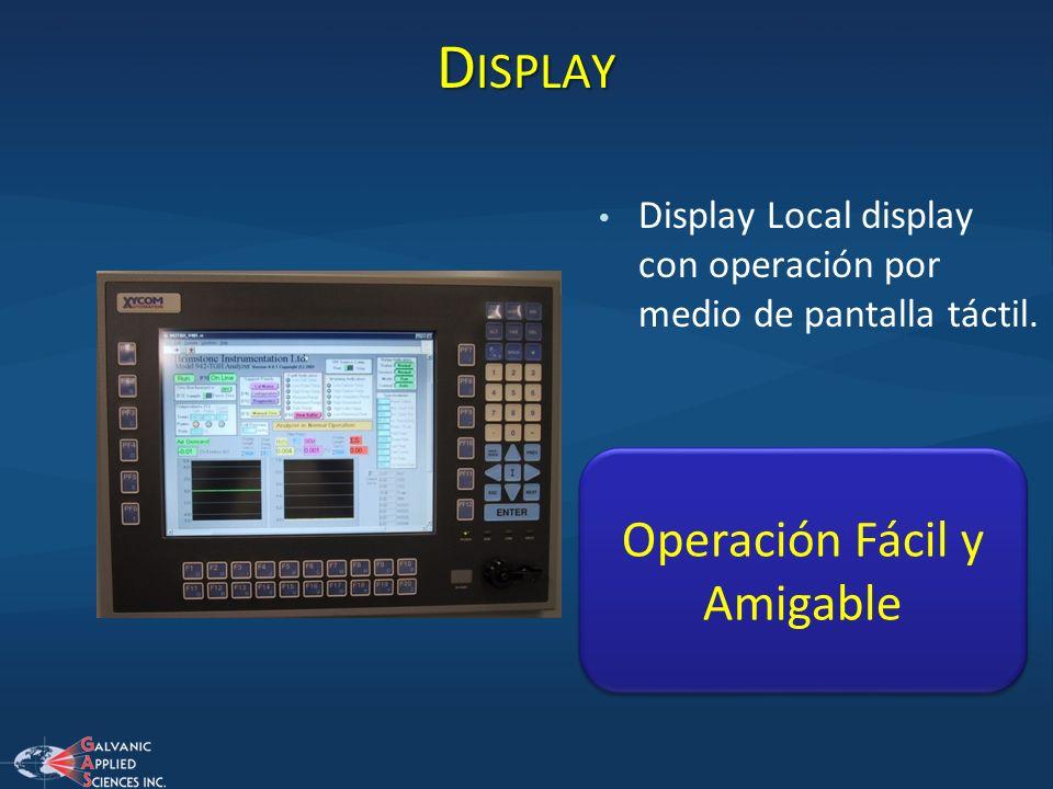 Operación Fácil y Amigable