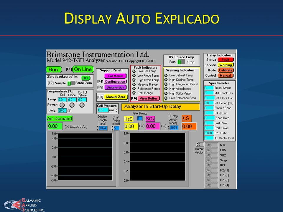 Display Auto Explicado
